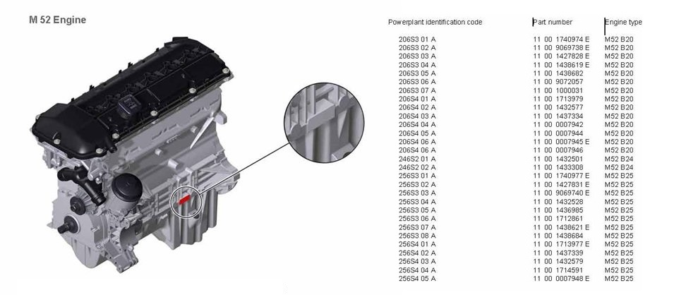 BMW M52 Engine Codes