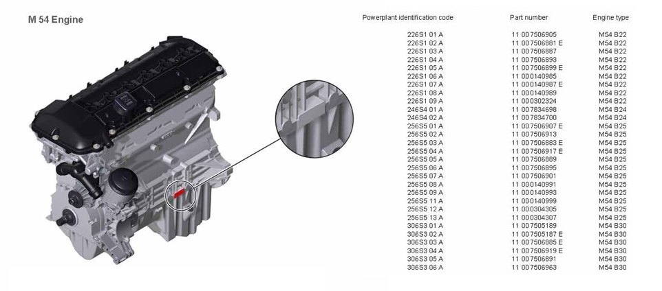 BMW M54 Engine Codes