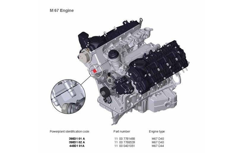 BMW M67 Engine Codes