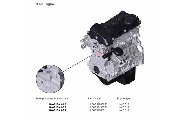 BMW N40 Engine Codes