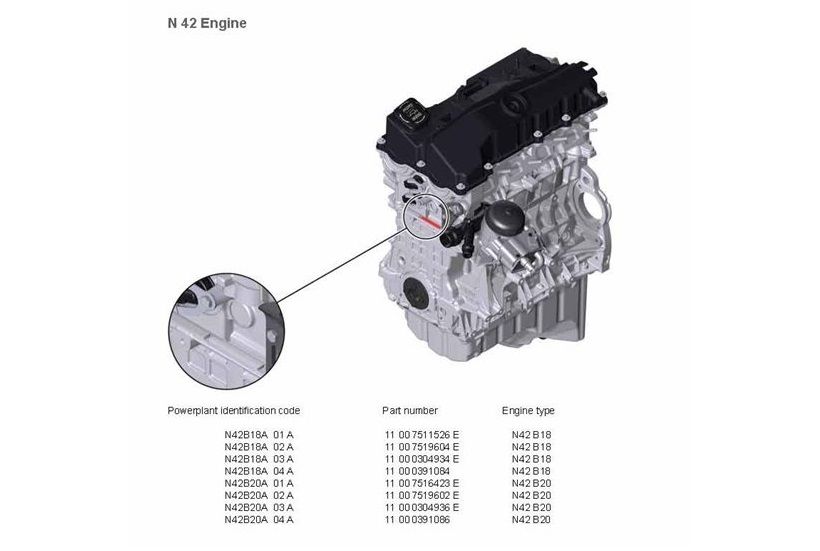 BMW N42 Engine Codes