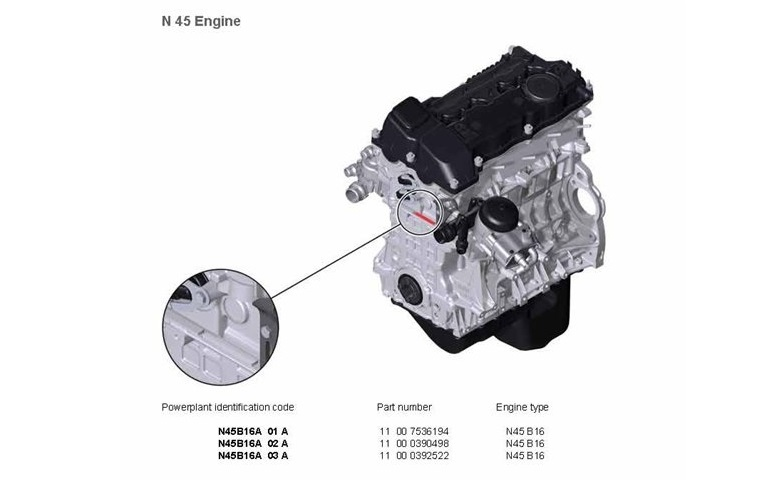 BMW N45 Engine Codes