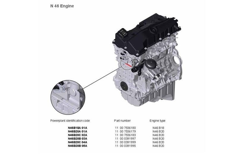 BMW N46 Engine Codes