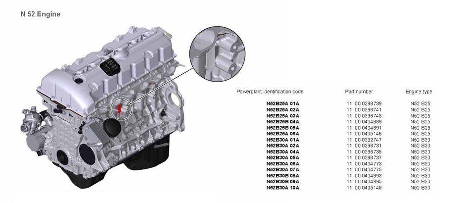 BMW N52 Engine Codes