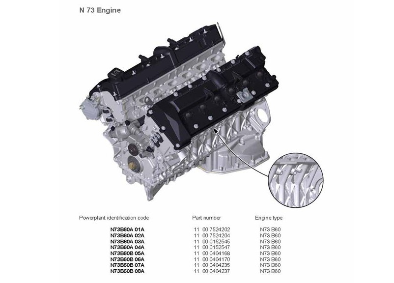 BMW N73 Engine Codes